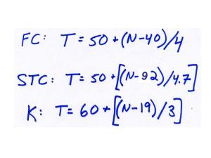 Dolbear's Law: Equation describing how a cricket's chirps per minute (N) is related to the ambient temperature (T).