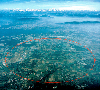 CERN. The world's largest and most powerful particle accelerator.  It largest ring crosses two countries, France and Switzerland