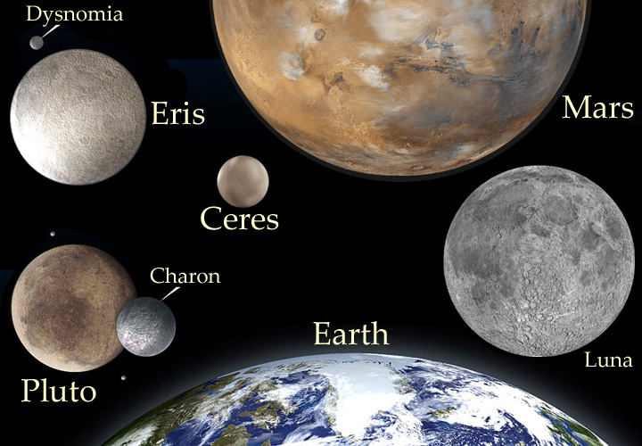 4 Planets in Our Solar System Youve Probably Never Heard
