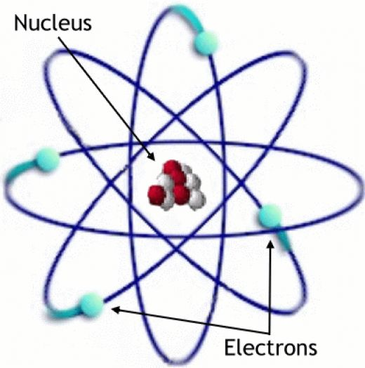 Bohr Model Argon The planetary model of the